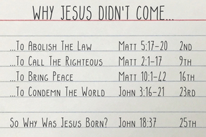 Why Jesus Didn't Come